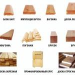 Пиломатериалы и их классификация