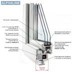 Состав металлопластикого окна
