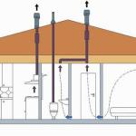 Проектирование вентиляции в вашем доме