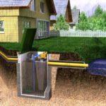 Проведение канализации в загородном доме